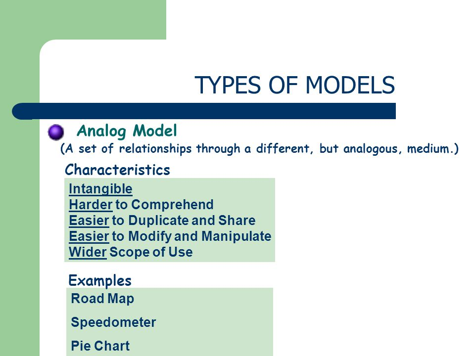 Analog Model (A set of relationships through a different, but analogous, medium.) TYPES OF MODELS Intangible Harder to Comprehend Easier to Duplicate and Share Easier to Modify and Manipulate Wider Scope of Use Characteristics Road Map Speedometer Pie Chart Examples