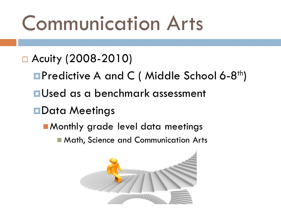 Communication Arts  Acuity (2008-2010)  Predictive A and C ( Middle School 6-8 th )  Used as a benchmark assessment  Data Meetings Monthly grade level data meetings Math, Science and Communication Arts