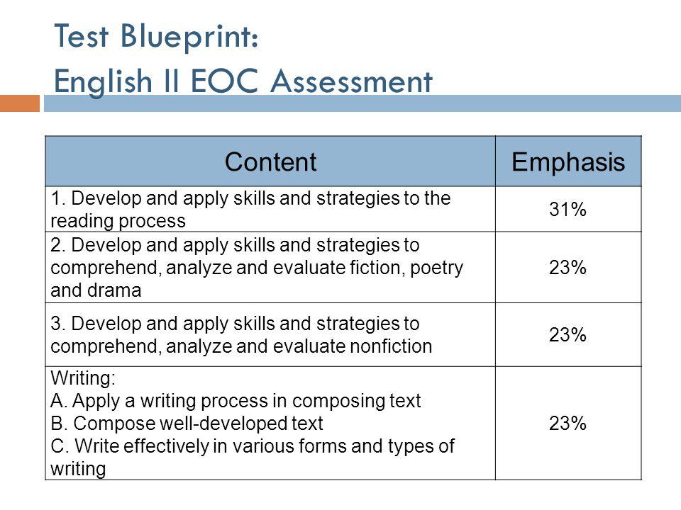 Test Blueprint: English II EOC Assessment ContentEmphasis 1.