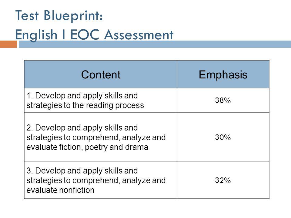 Test Blueprint: English I EOC Assessment ContentEmphasis 1.