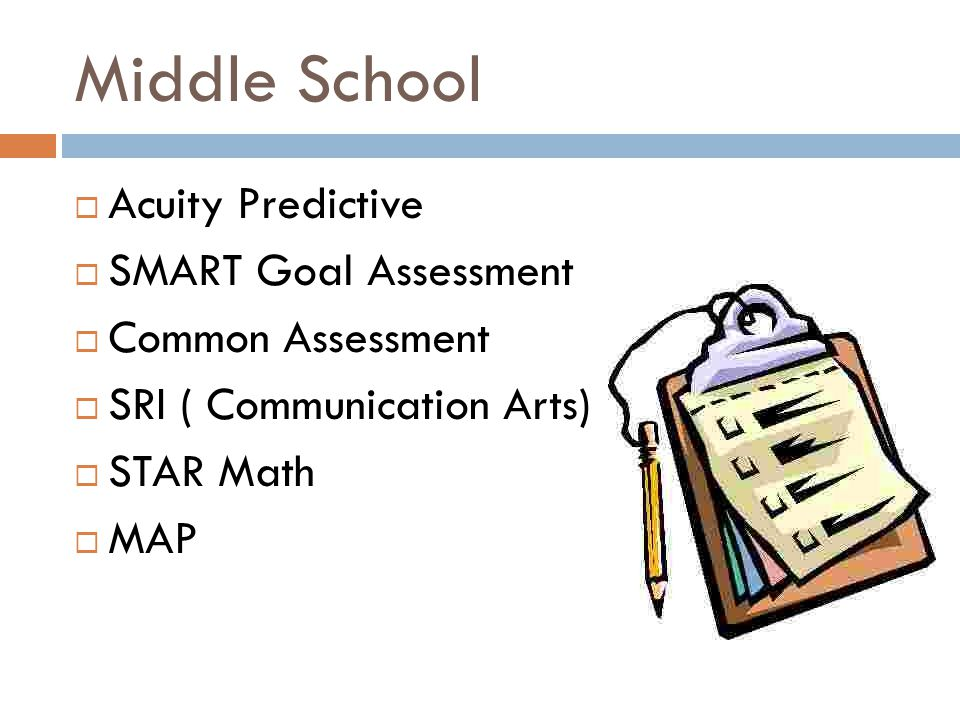 Middle School  Acuity Predictive  SMART Goal Assessment  Common Assessment  SRI ( Communication Arts)  STAR Math  MAP