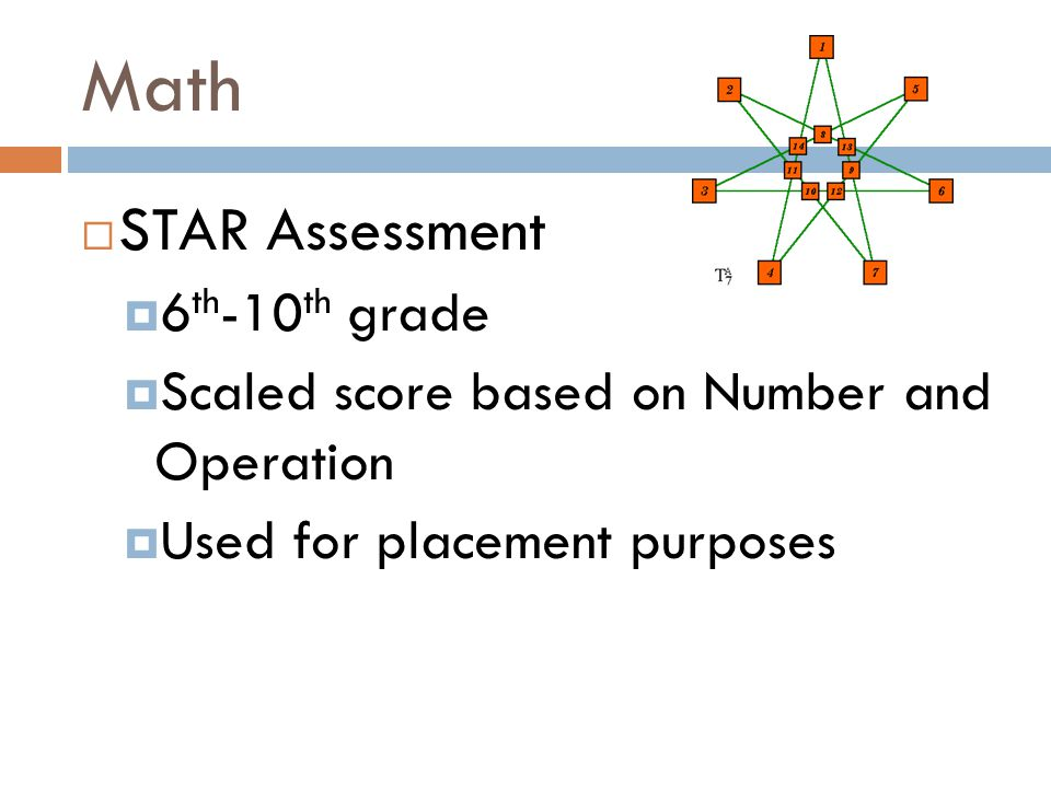 Math  STAR Assessment  6 th -10 th grade  Scaled score based on Number and Operation  Used for placement purposes