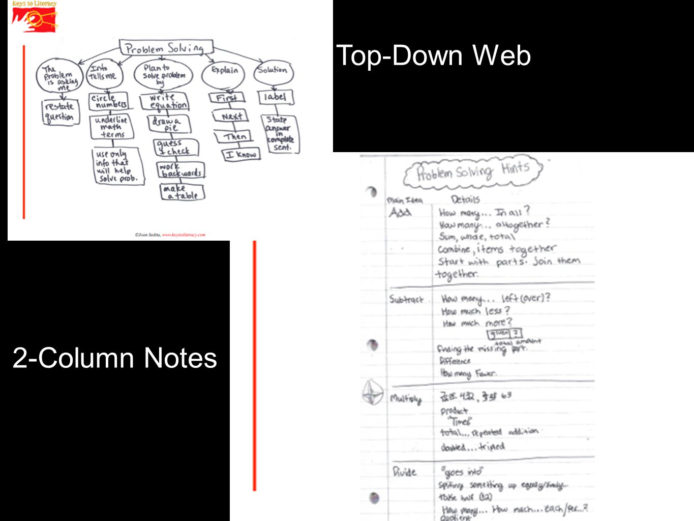 Text Top-Down Web 2-Column Notes