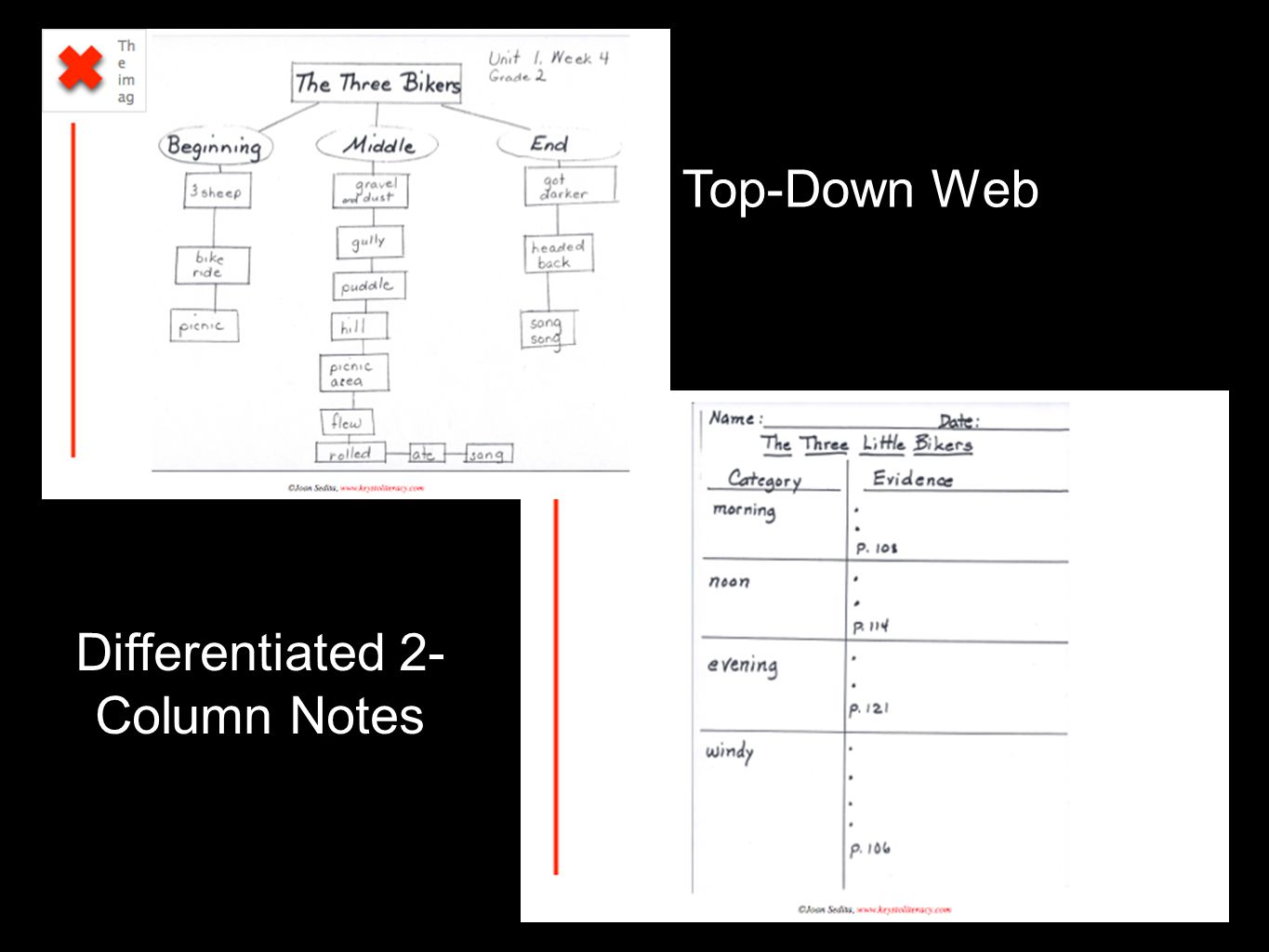 Top-Down Web Differentiated 2- Column Notes
