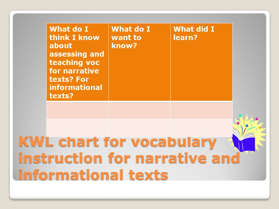 KWL chart for vocabulary instruction for narrative and informational texts What do I think I know about assessing and teaching voc for narrative texts.
