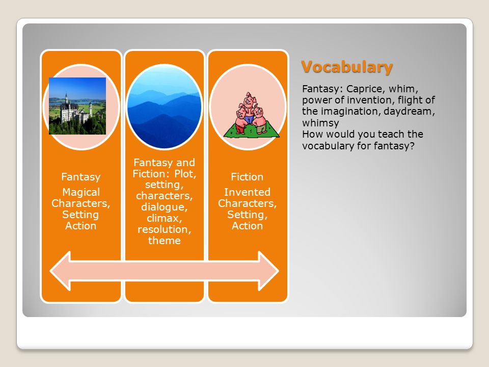 Vocabulary Fantasy: Caprice, whim, power of invention, flight of the imagination, daydream, whimsy How would you teach the vocabulary for fantasy.