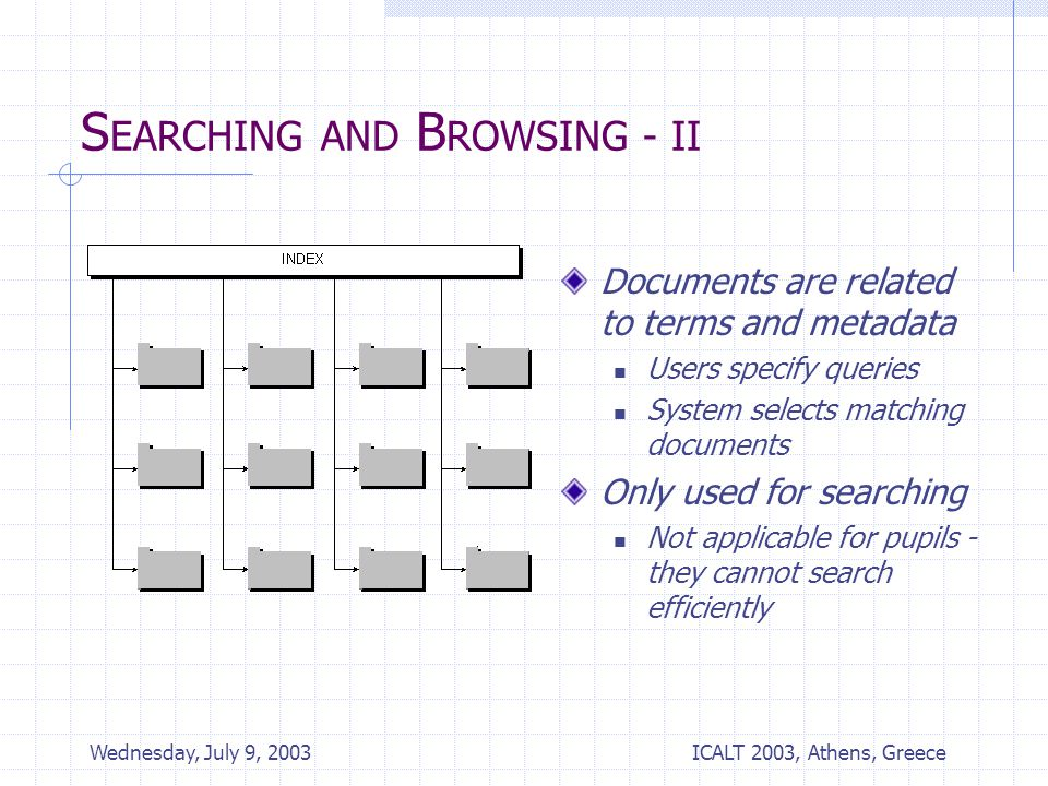 ICALT 2003, Athens, Greece Wednesday, July 9, 2003 S EARCHING AND B ROWSING - II Documents are related to terms and metadata Users specify queries System selects matching documents Only used for searching Not applicable for pupils - they cannot search efficiently