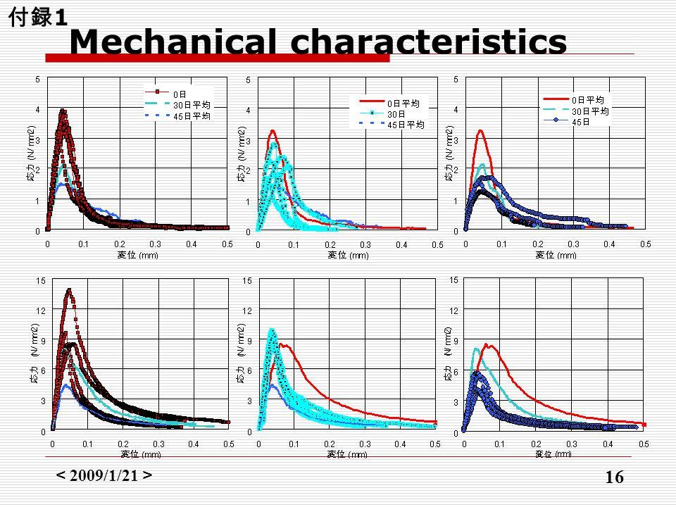 < 2009/1/21 > 16 Mechanical characteristics 付録 1