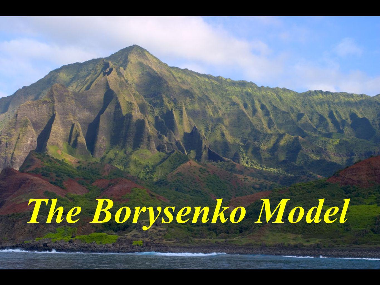 The Borysenko Model