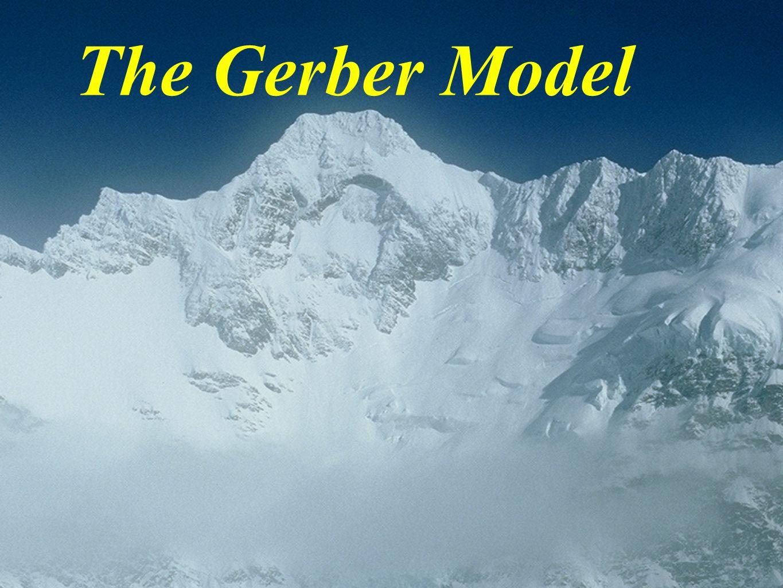 The Gerber Model