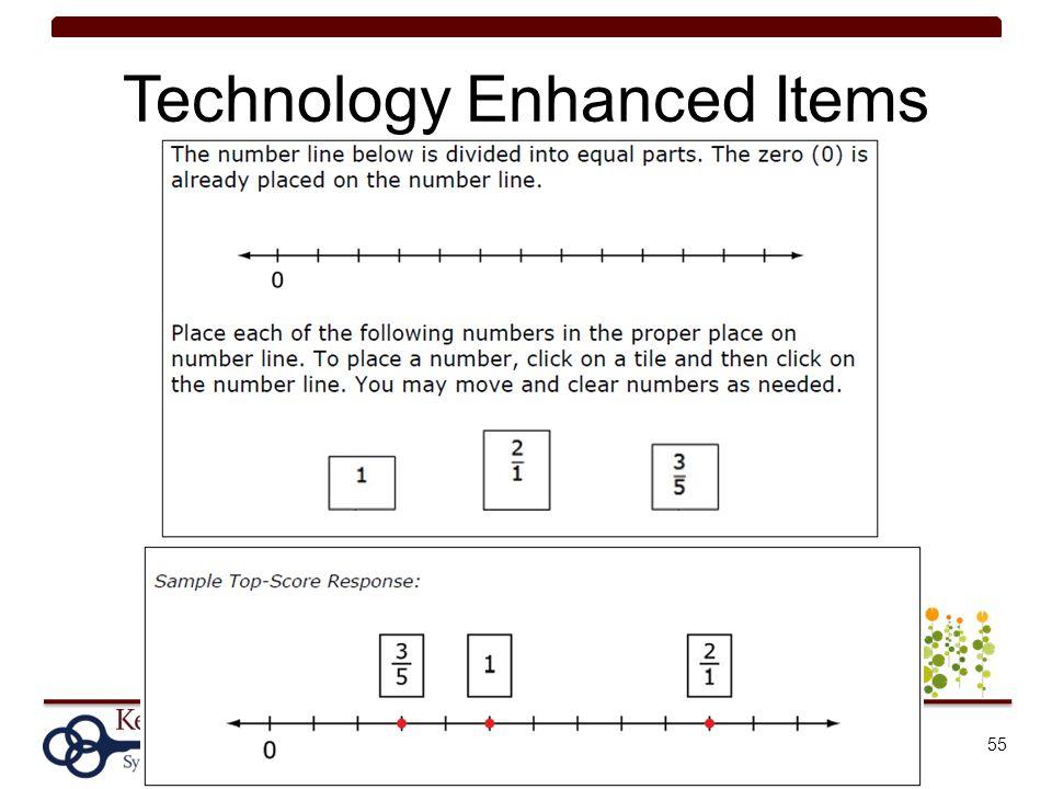 Technology Enhanced Items 55