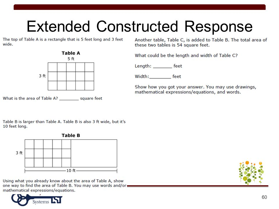 Extended Constructed Response 60