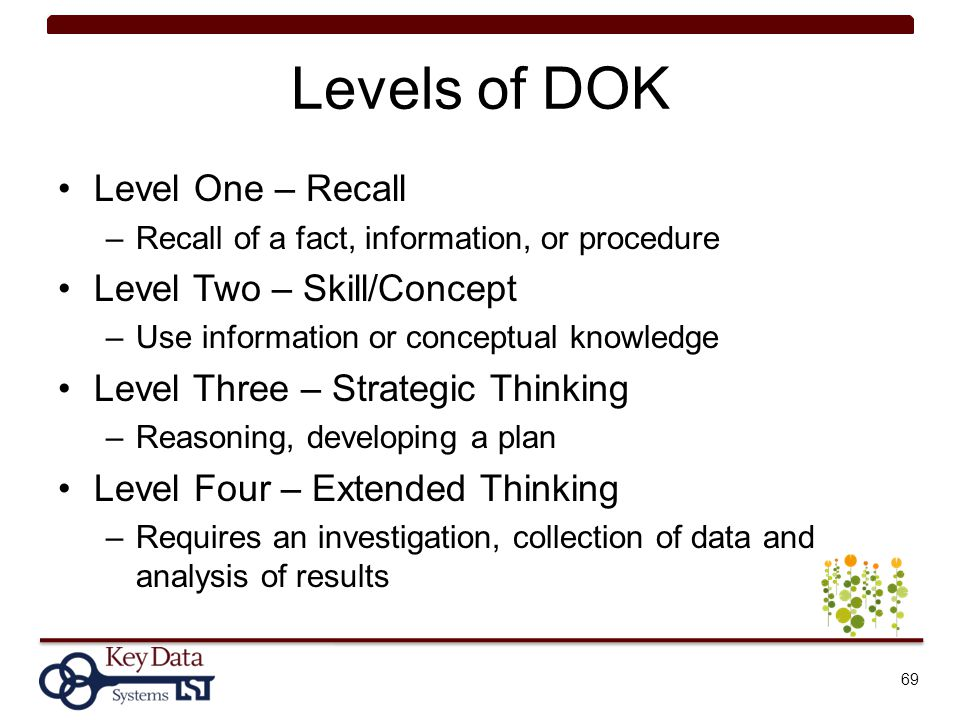 Levels of DOK 69 Level One – Recall –Recall of a fact, information, or procedure Level Two – Skill/Concept –Use information or conceptual knowledge Le