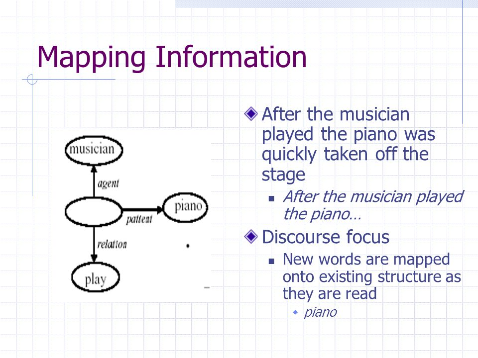 Mapping Information After the musician played the piano was quickly taken off the stage After the musician played the piano… Discourse focus New words are mapped onto existing structure as they are read  piano