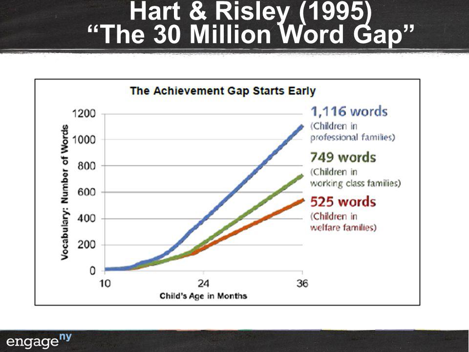 Hart & Risley (1995) The 30 Million Word Gap