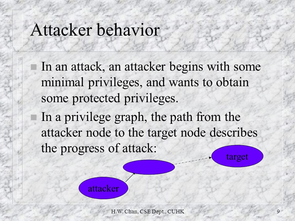 H.W. Chan, CSE Dept., CUHK9 Attacker behavior n In an attack, an attacker begins with some minimal privileges, and wants to obtain some protected priv