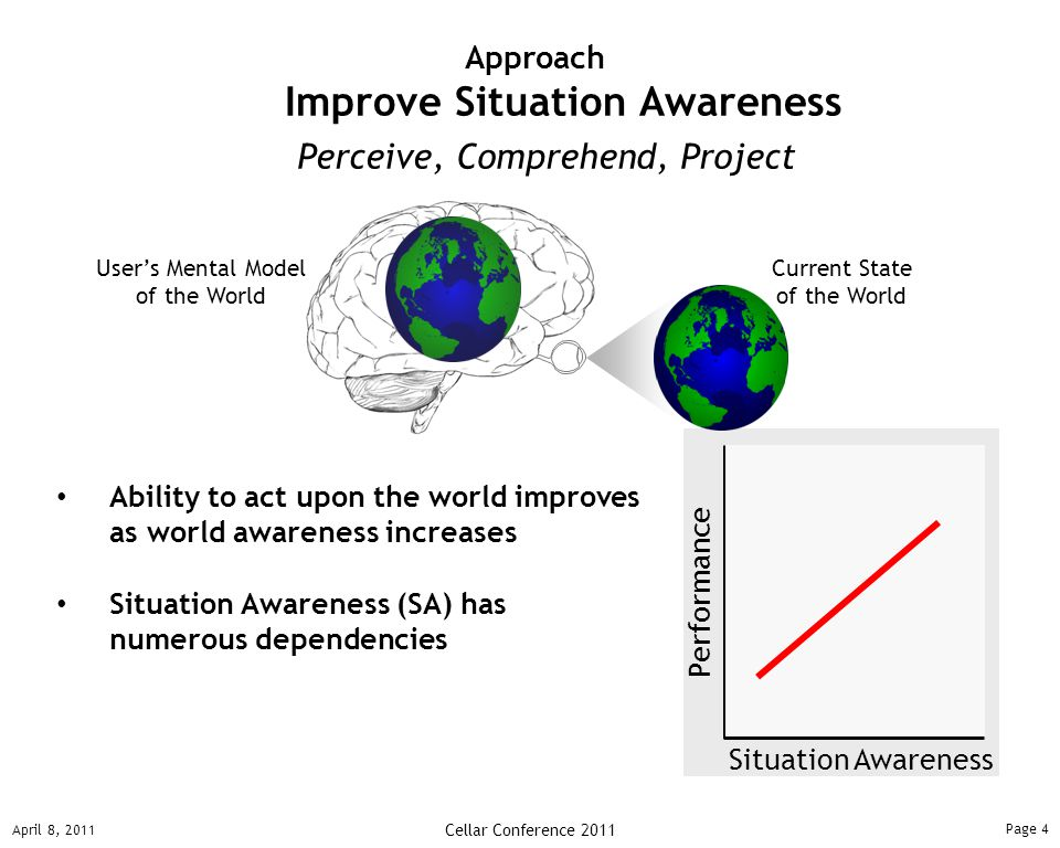 Page 4 April 8, 2011 Cellar Conference 2011 Approach Improve Situation Awareness Ability to act upon the world improves as world awareness increases Situation Awareness (SA) has numerous dependencies User's Mental Model of the World Current State of the World Situation Awareness Performance Perceive, Comprehend, Project
