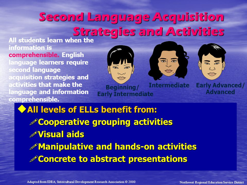 Second Language Acquisition Strategies and Activities u All levels of ELLs benefit from: !Cooperative grouping activities !Visual aids !Manipulative a