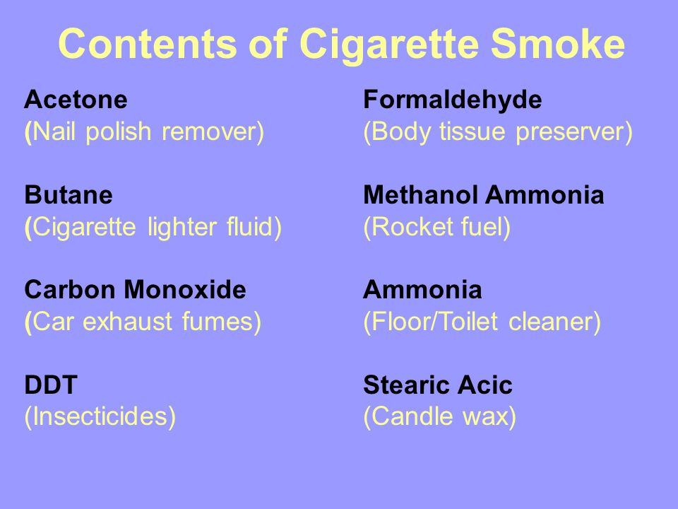 Contents of Cigarette Smoke AcetoneFormaldehyde (Nail polish remover)(Body tissue preserver) Butane Methanol Ammonia (Cigarette lighter fluid)(Rocket fuel) Carbon Monoxide Ammonia (Car exhaust fumes)(Floor/Toilet cleaner) DDT Stearic Acic (Insecticides) (Candle wax)