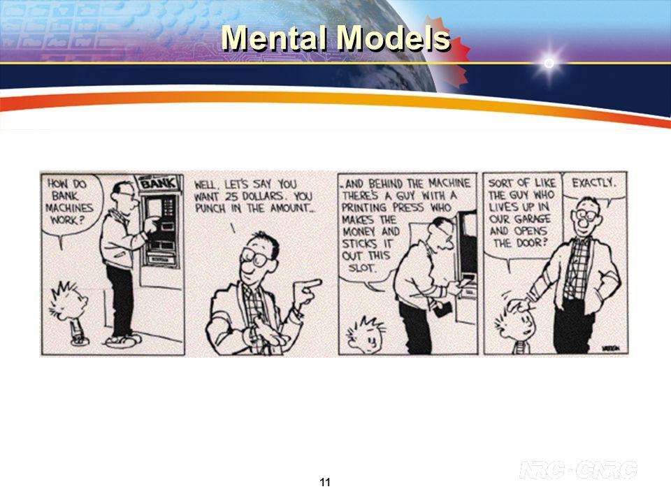11 Mental Models
