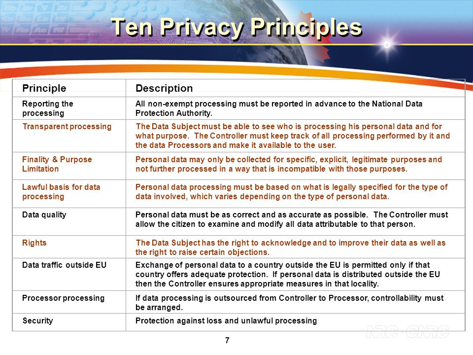 7 Ten Privacy Principles Principle Description Reporting the processing All non-exempt processing must be reported in advance to the National Data Protection Authority.