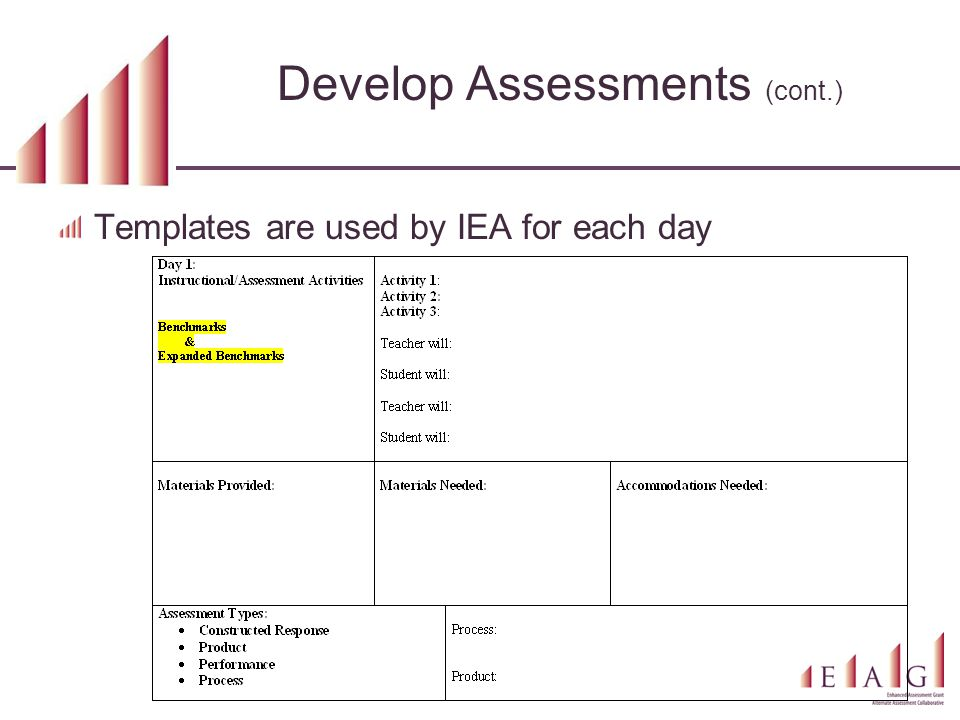Develop Assessments (cont.) Templates are used by IEA for each day