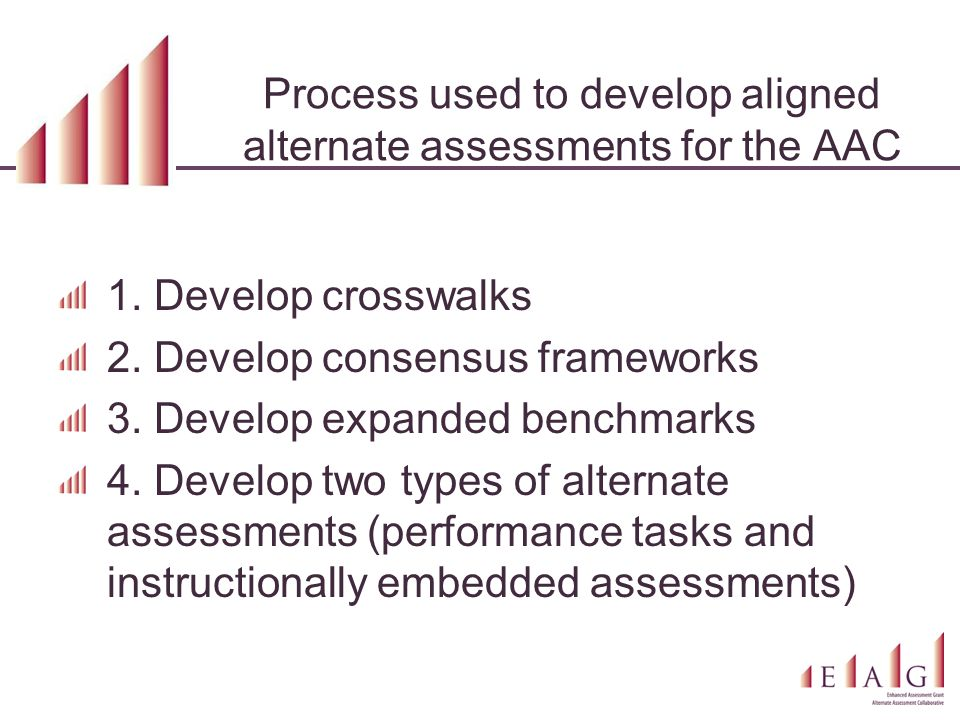 Process used to develop aligned alternate assessments for the AAC 1. Develop crosswalks 2. Develop consensus frameworks 3. Develop expanded benchmarks