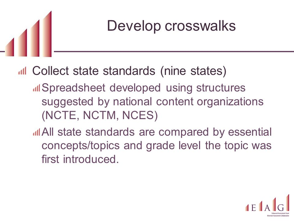 Develop crosswalks Collect state standards (nine states) Spreadsheet developed using structures suggested by national content organizations (NCTE, NCT