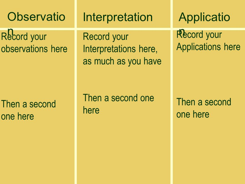 Record your observations here Then a second one here Observatio n InterpretationApplicatio n Record your Applications here Then a second one here Record your Interpretations here, as much as you have Then a second one here