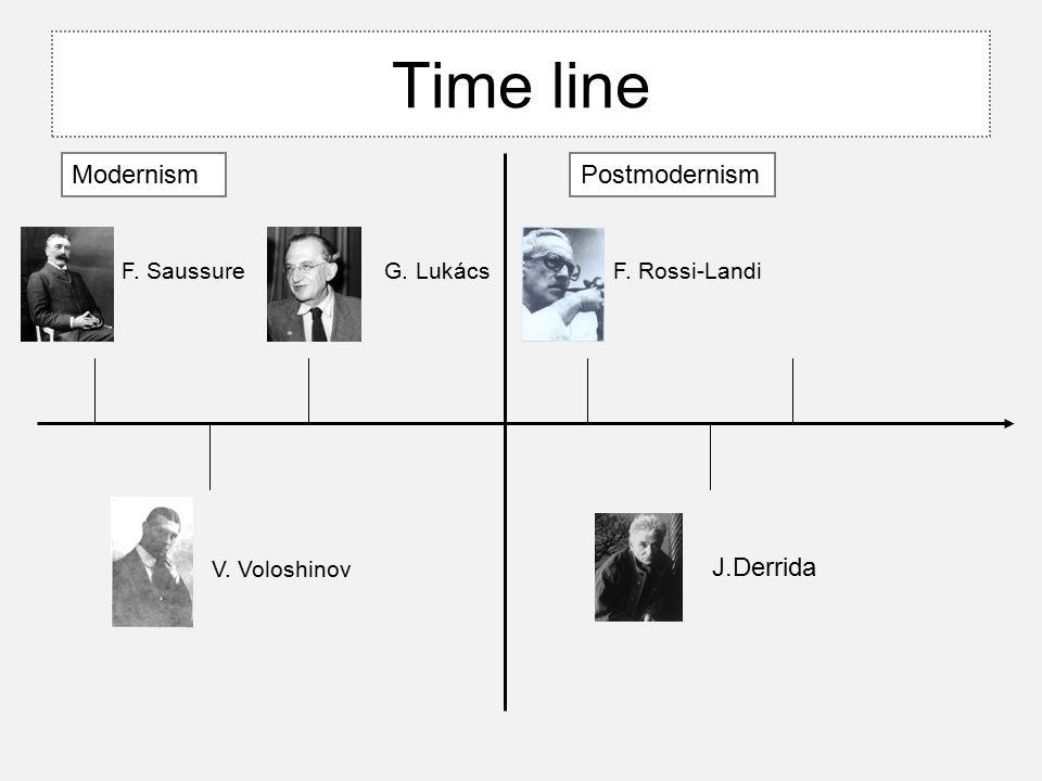 Time line ModernismPostmodernism F. Saussure V. Voloshinov G. LukácsF. Rossi-Landi J.Derrida