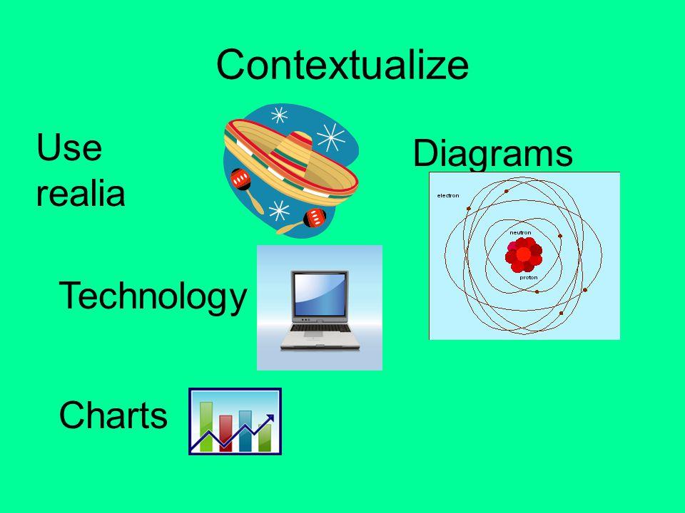 Contextualize Use realia Technology Charts Diagrams
