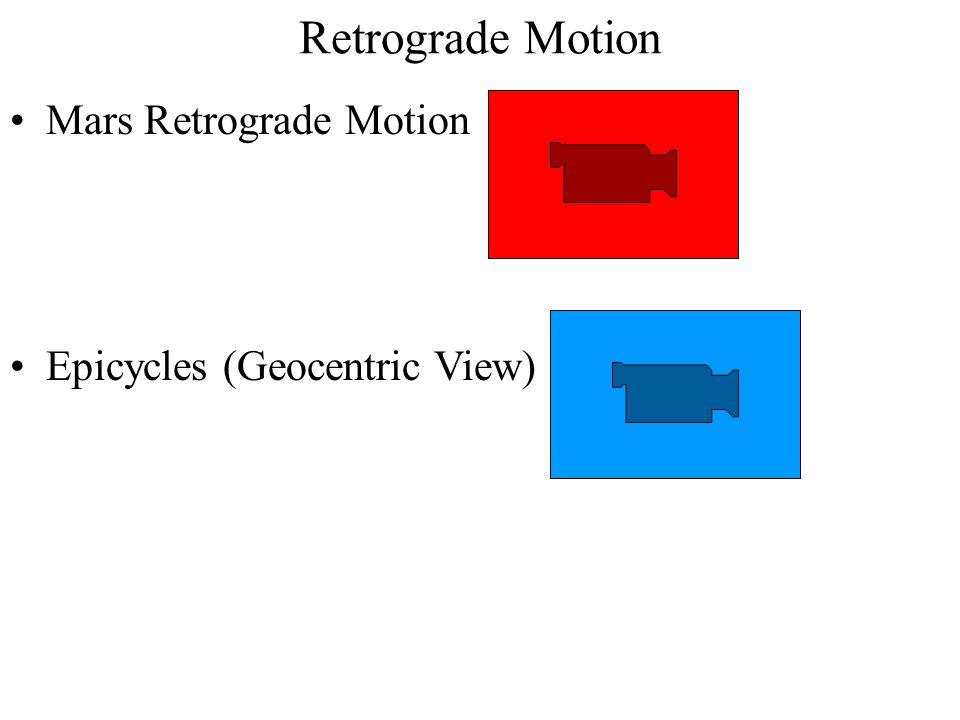 Retrograde Motion Mars Retrograde Motion Epicycles (Geocentric View)