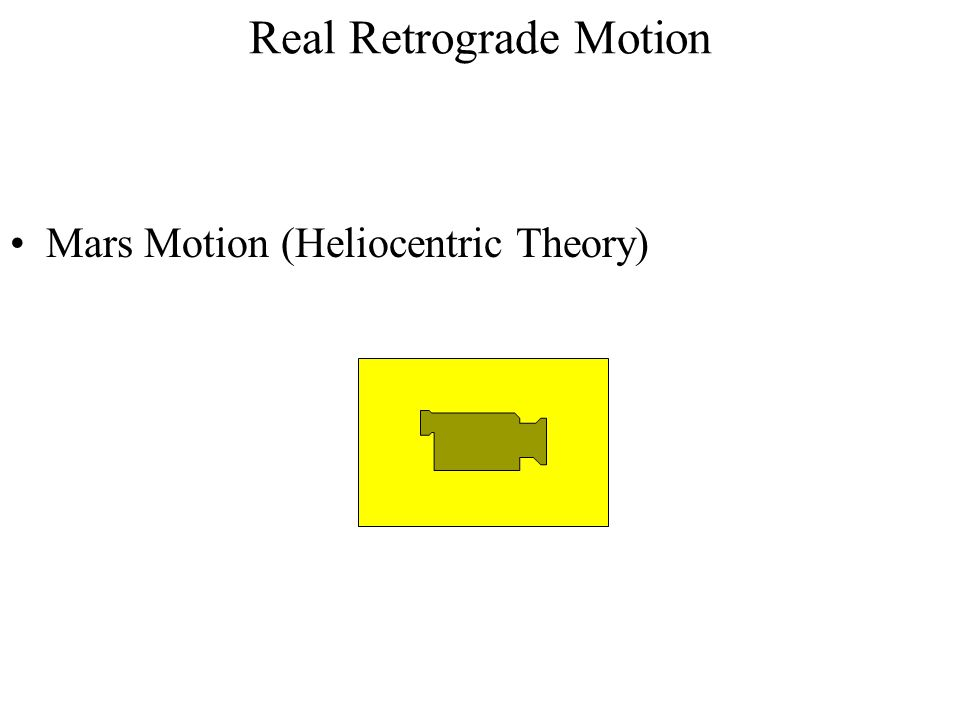 Real Retrograde Motion Mars Motion (Heliocentric Theory)