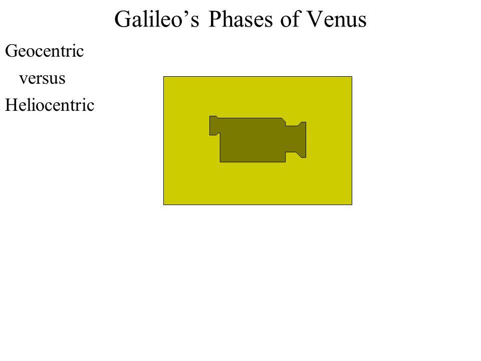 Galileo's Phases of Venus Geocentric versus Heliocentric