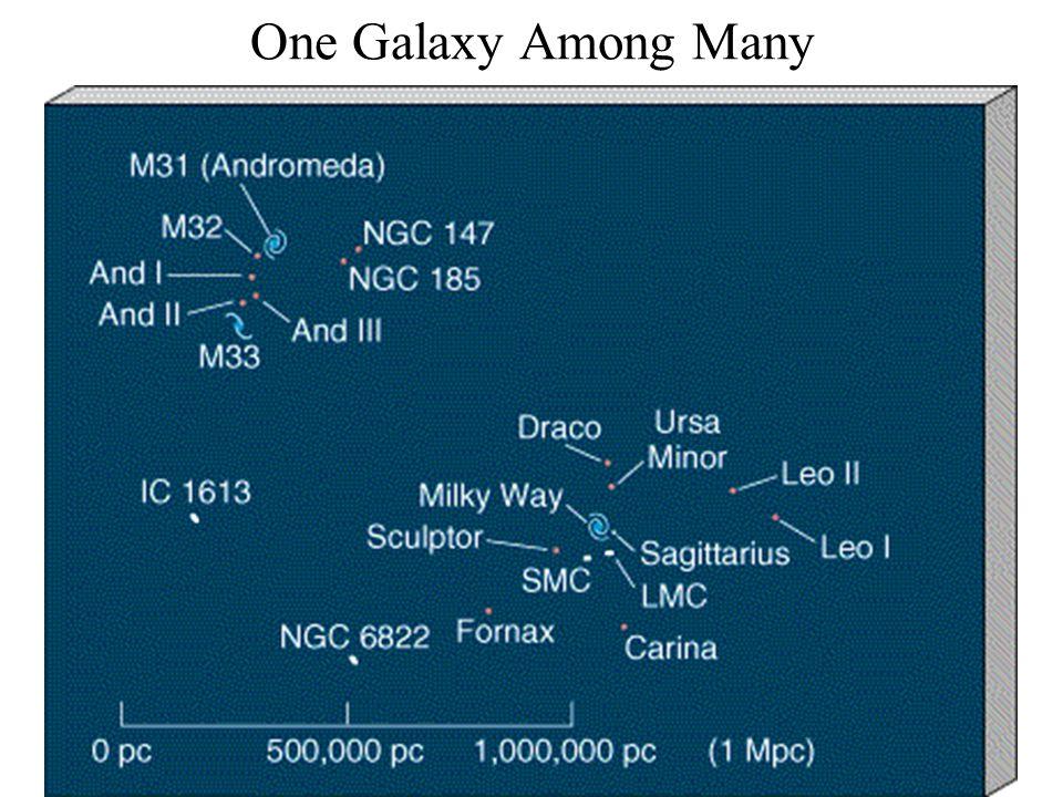 One Galaxy Among Many