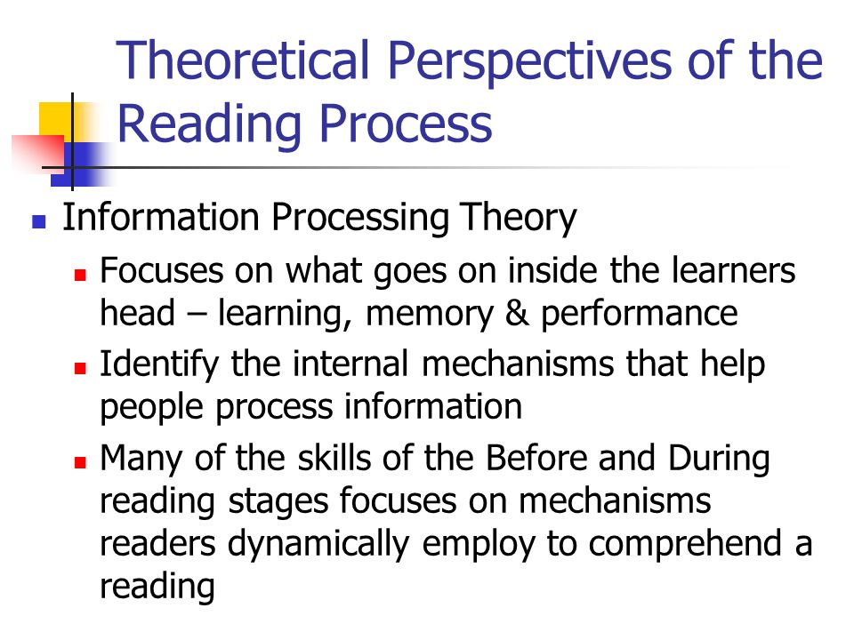 Theoretical Perspectives of the Reading Process Information Processing Theory Focuses on what goes on inside the learners head – learning, memory & performance Identify the internal mechanisms that help people process information Many of the skills of the Before and During reading stages focuses on mechanisms readers dynamically employ to comprehend a reading