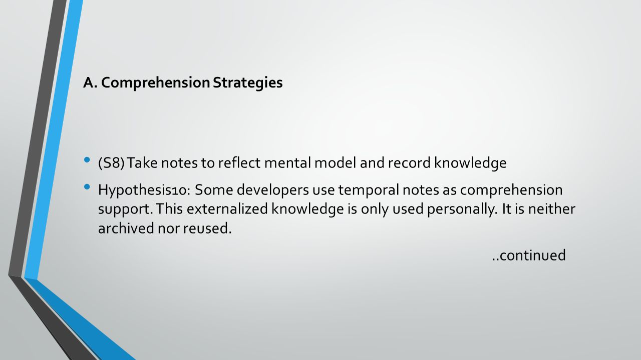 A. Comprehension Strategies (S8) Take notes to reflect mental model and record knowledge Hypothesis10: Some developers use temporal notes as comprehen