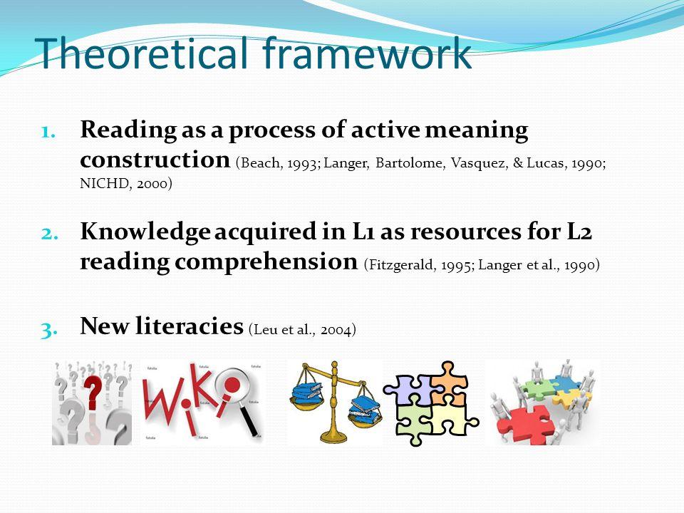 Theoretical framework 1.