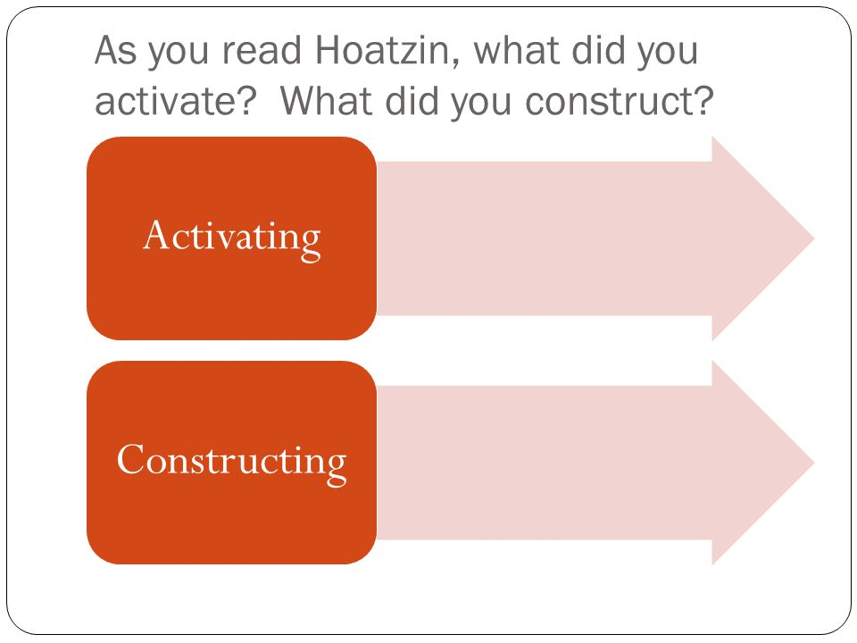 As you read Hoatzin, what did you activate What did you construct ActivatingConstructing