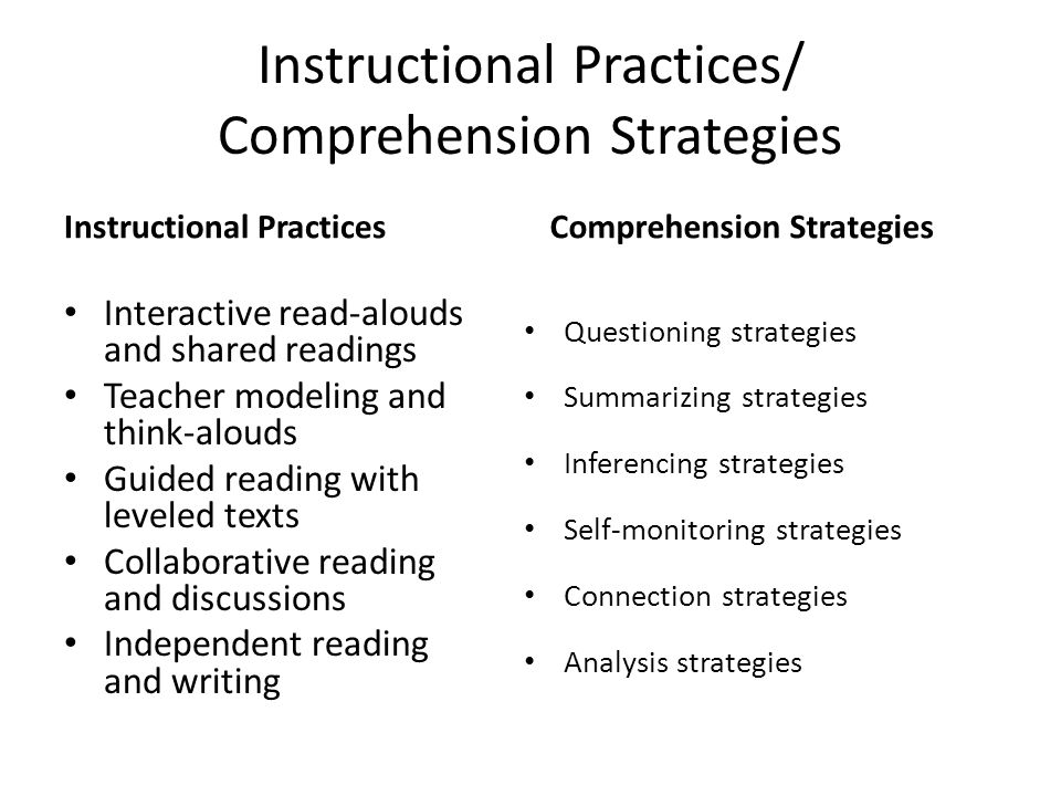 Instructional Practices/ Comprehension Strategies Instructional Practices Interactive read-alouds and shared readings Teacher modeling and think-aloud