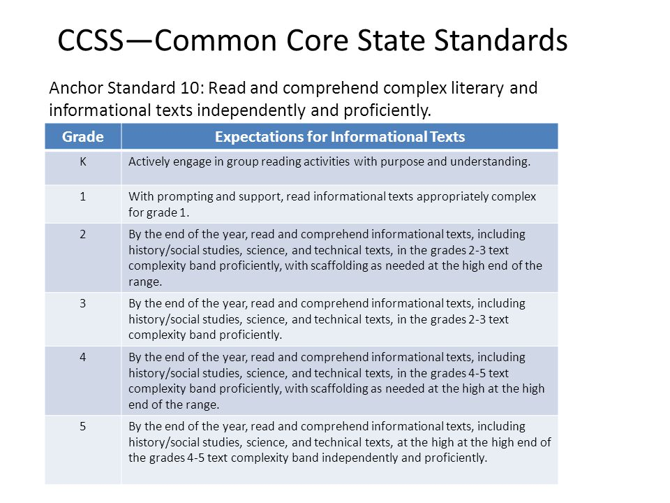 CCSS—Common Core State Standards Anchor Standard 10: Read and comprehend complex literary and informational texts independently and proficiently.