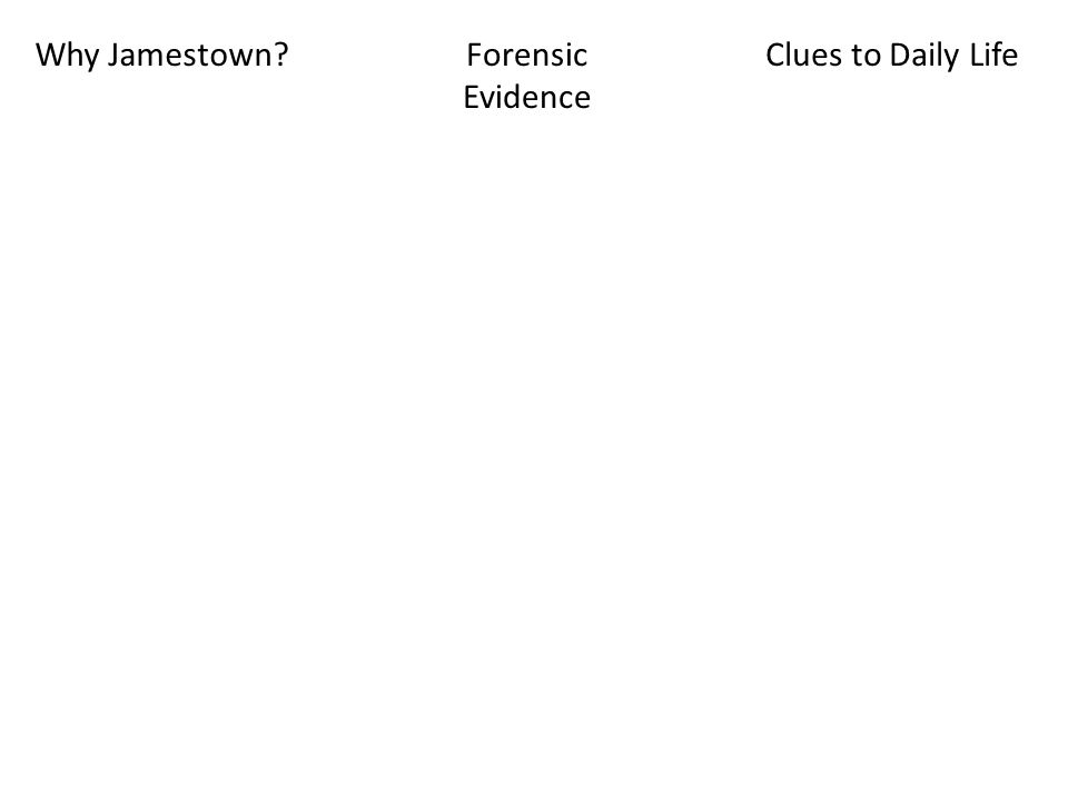 Why Jamestown?Forensic Evidence Clues to Daily Life