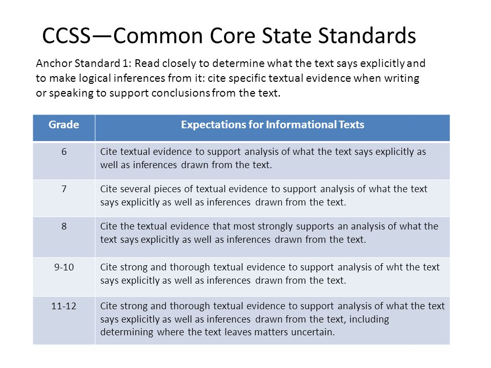 CCSS—Common Core State Standards Anchor Standard 1: Read closely to determine what the text says explicitly and to make logical inferences from it: ci