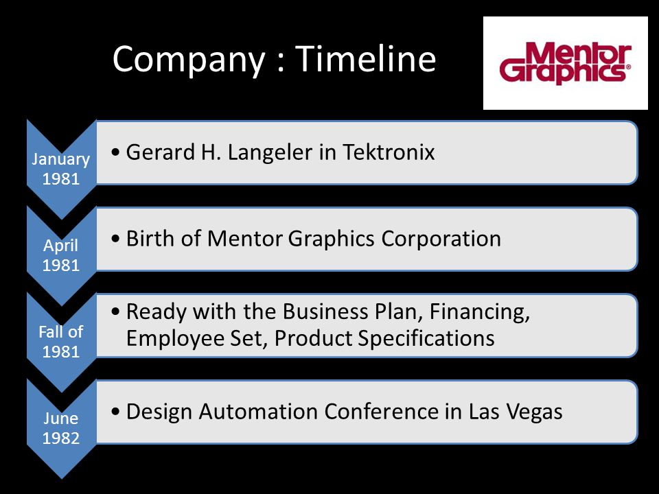 Company : Timeline January 1981 Gerard H. Langeler in Tektronix April 1981 Birth of Mentor Graphics Corporation Fall of 1981 Ready with the Business P