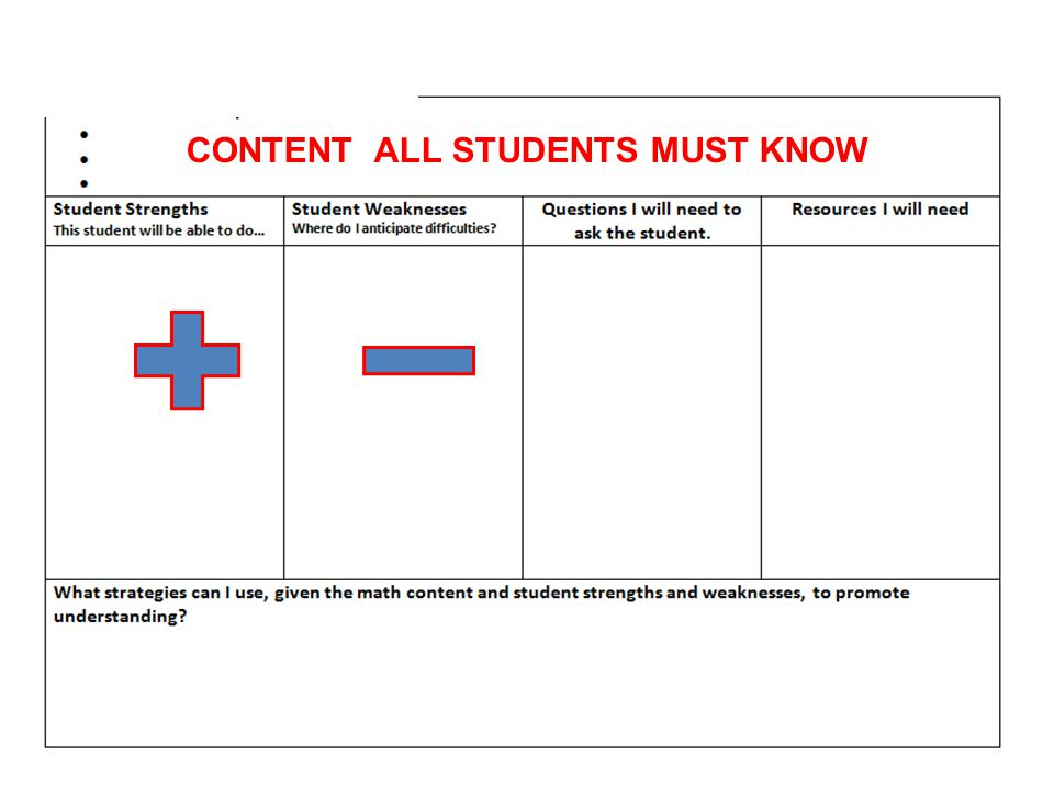 CONTENT ALL STUDENTS MUST KNOW