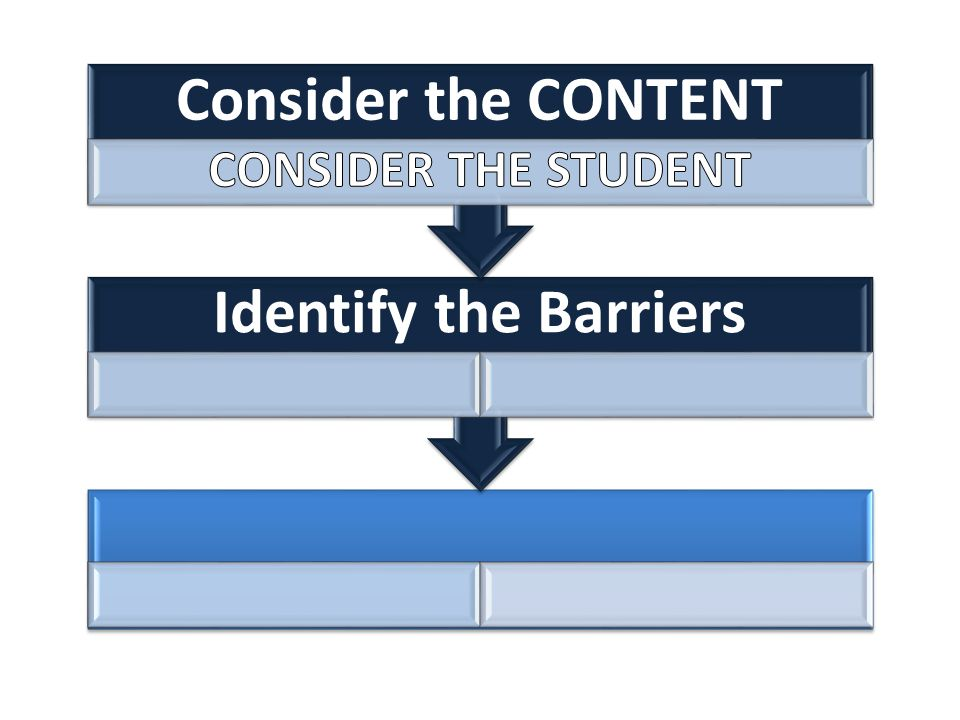 Identify the Barriers Consider the CONTENT