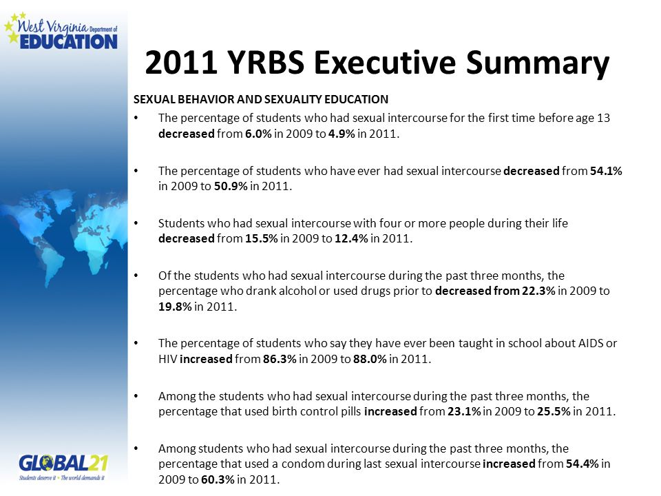 2011 YRBS Executive Summary SEXUAL BEHAVIOR AND SEXUALITY EDUCATION The percentage of students who had sexual intercourse for the first time before age 13 decreased from 6.0% in 2009 to 4.9% in 2011.
