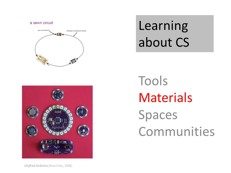 LilyPad Arduino (Buechley, 2008) Learning about CS Tools Materials Spaces Communities