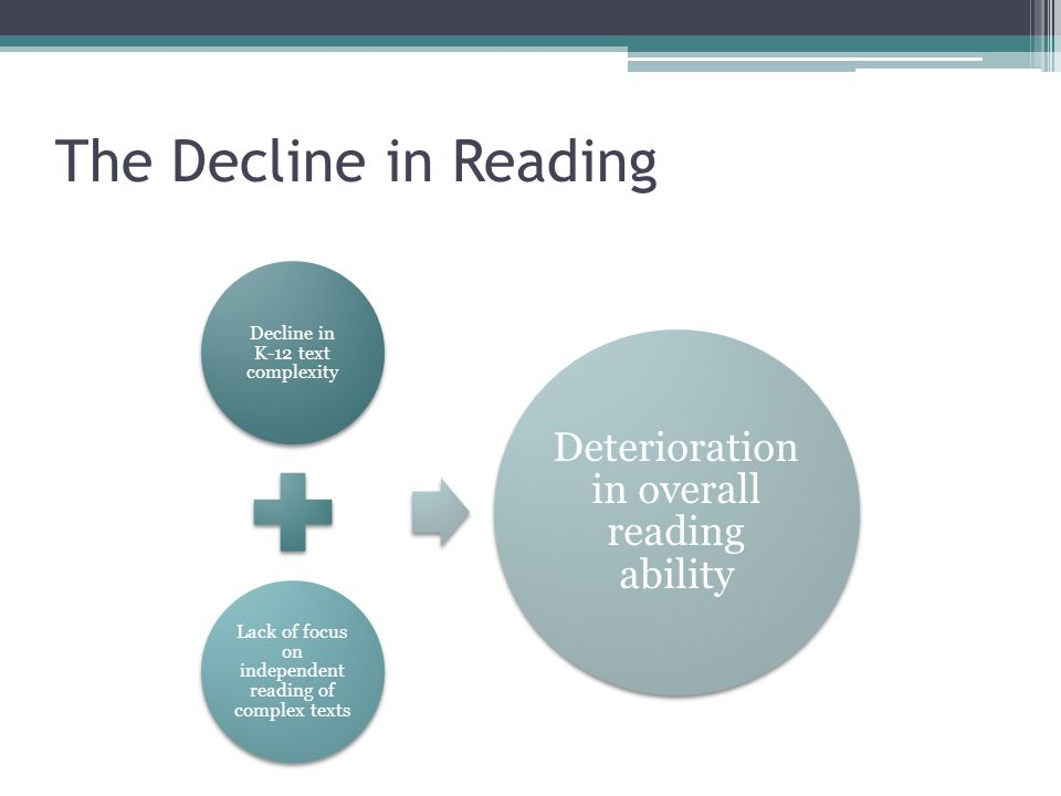 The Decline in Reading Decline in K-12 text complexity Lack of focus on independent reading of complex texts Deterioration in overall reading ability