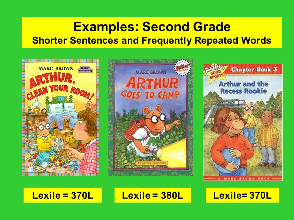 Examples: Second Grade Shorter Sentences and Frequently Repeated Words Lexile = 370LLexile = 380LLexile= 370L